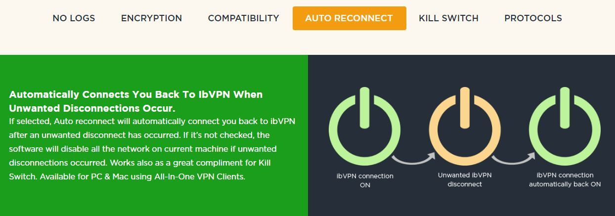 ib vpn review feature auto reconnect