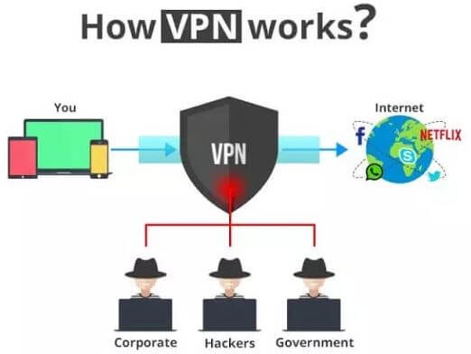 What is a VPN, and Why You Need One - Google Docs